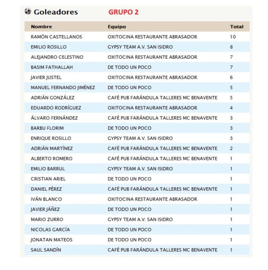 INFORMACIÓN JORNADA 6 COPA Y HORARIOS DE ELIMINATORIAS-7
