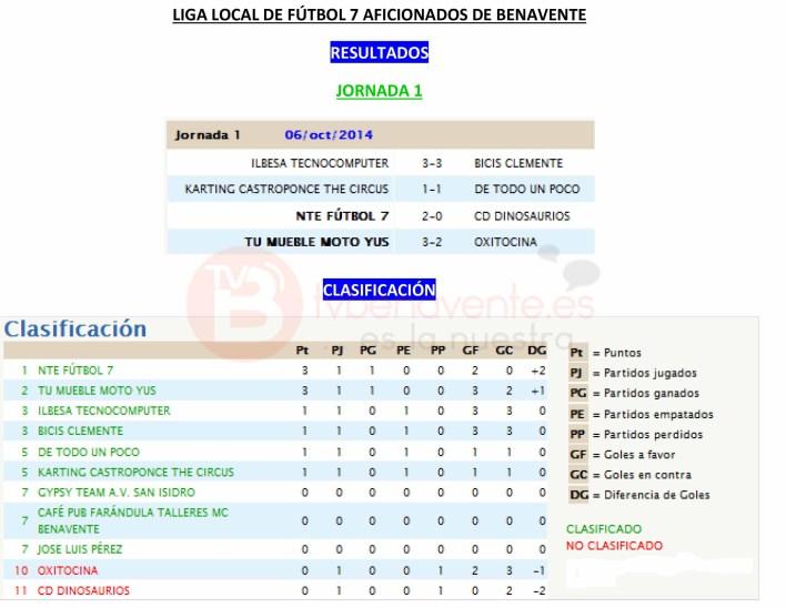 INFORMACIÓN JORNADA 1 Y 2-1