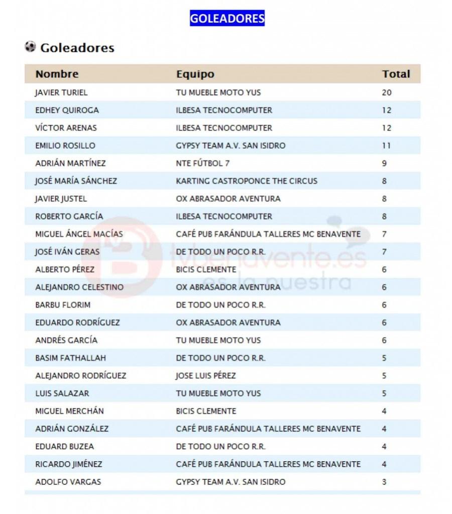INFORMACIÓN JORNADA 10 y 11 Y HORARIOS JORNADA 11 Y 12-3