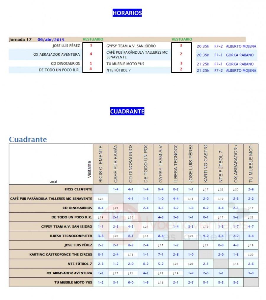 INFORMACIÓN JORNADA 16 Y HORARIOS JORNADA 17-2