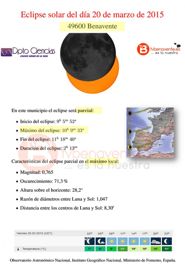 eclipse solar 20032015