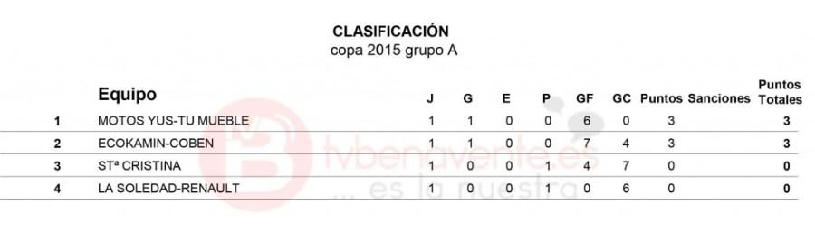 clasificacion grupo A - copa veteranos futbol sala benavente