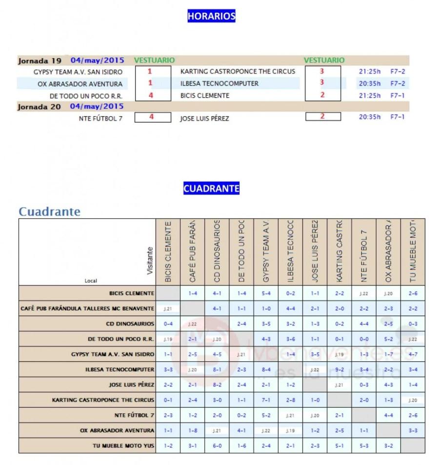 INFORMACIÓN JORNADA 18 Y 19 Y HORARIOS JORNADA 19 Y 20-2