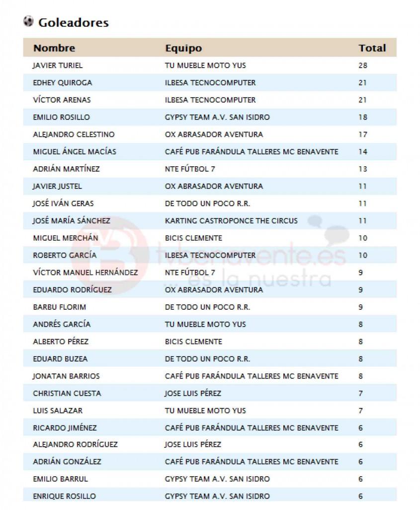 INFORMACIÓN JORNADA 18 Y 19 Y HORARIOS JORNADA 19 Y 20-3