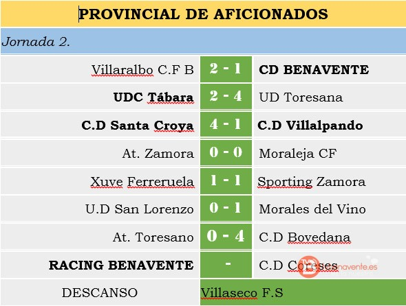 result jornada 2 provincial zamora