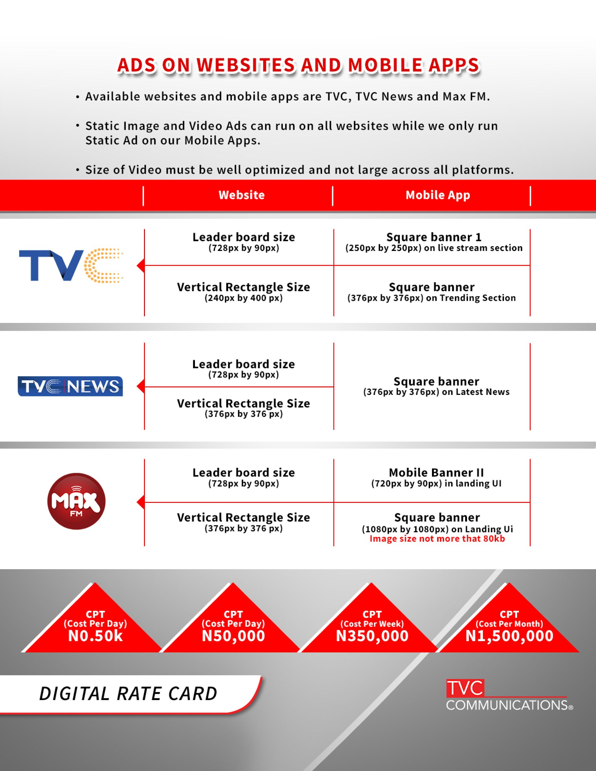 TVC Digital Rate card 4