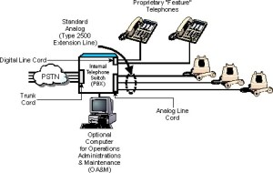 Tele Systems