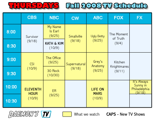 Thursdays TV Schedule