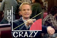 How I Met Your Mother - Neil Patrick Harris as Barney in