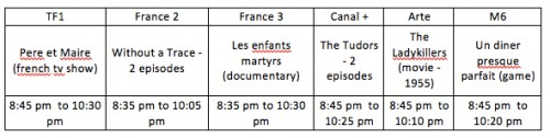 Monday March 2nd French TV Schedule