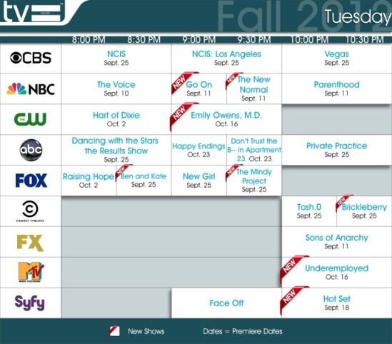 TV Equals Fall 2012 Tuesday