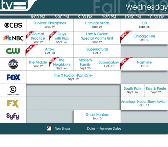 TV Equals Fall 2012 Wednesday