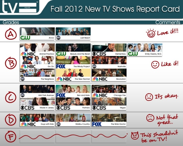 tv equals new shows report card fall 2012 small