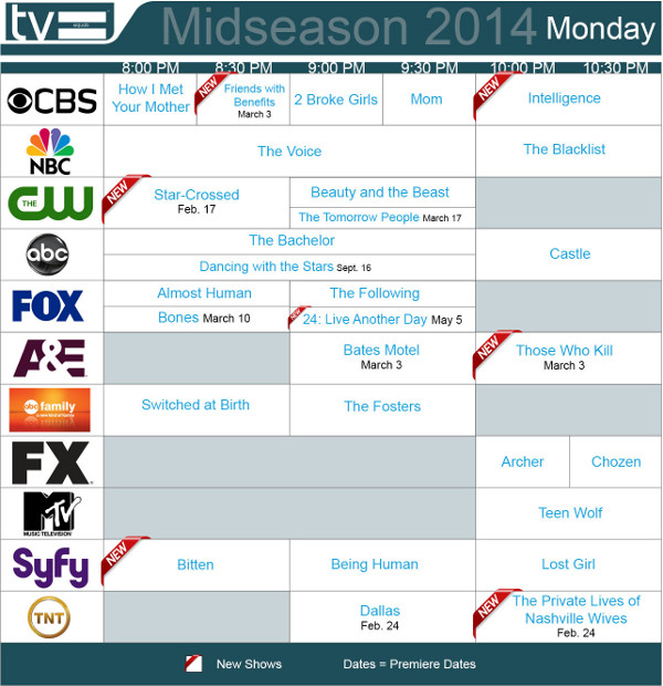 TV Equals Midseason 2014 Monday