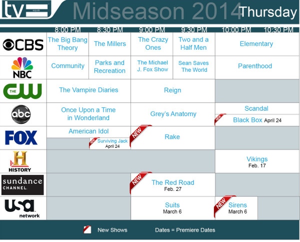 TV Equals Midseason 2014 Thursday