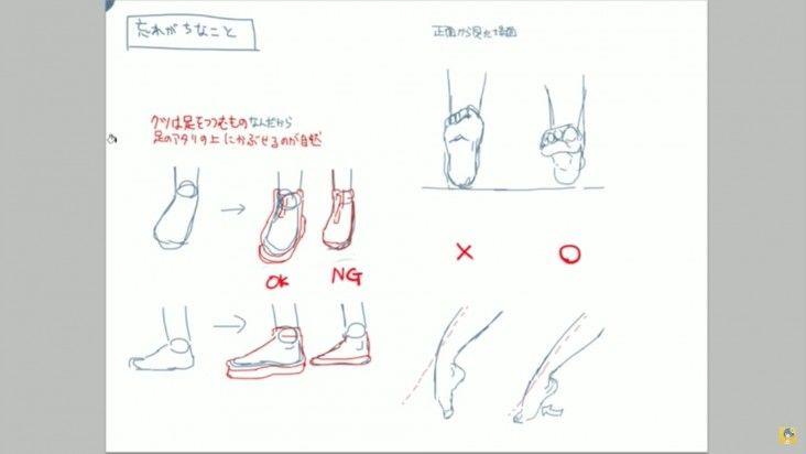 Tuto Dessin Manga Comment Dessiner Des Chaussures