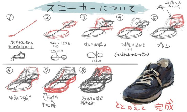 Tuto Dessin Comment Dessiner Une Chaussure De Basket