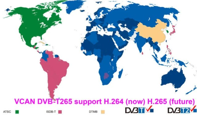 DVB-T2 H265