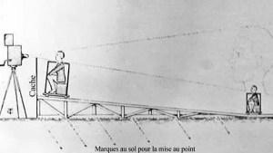 Technique de rails inclinés pour gonfler/dégonfler