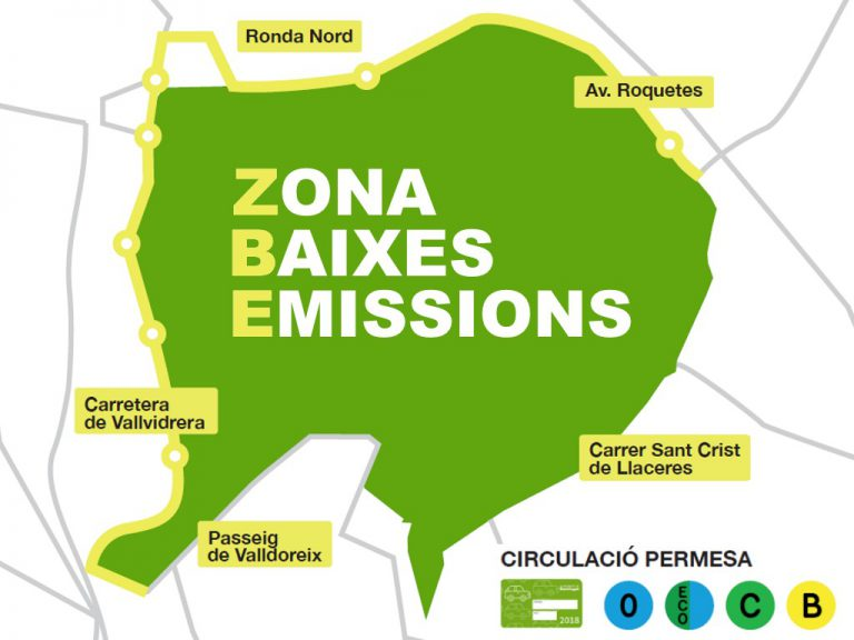 zonabaixes-emissions