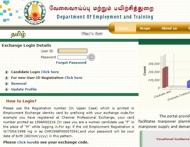 tnvelaivaaippu Card Renewal, Registration, Apply Online, Employment Card renewal