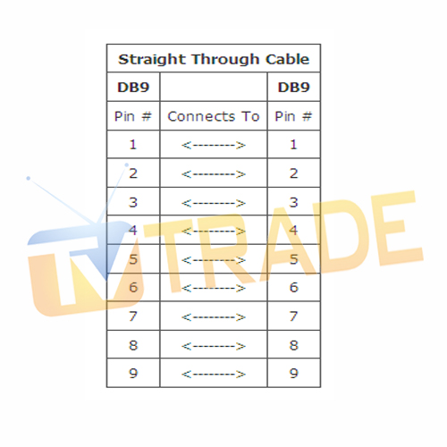 Lightning To Usb Cable Wiring Diagram. cable wiring harness ... on