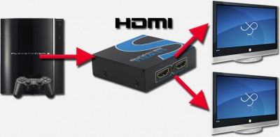 How To Remove HDCP From HDMI Signal