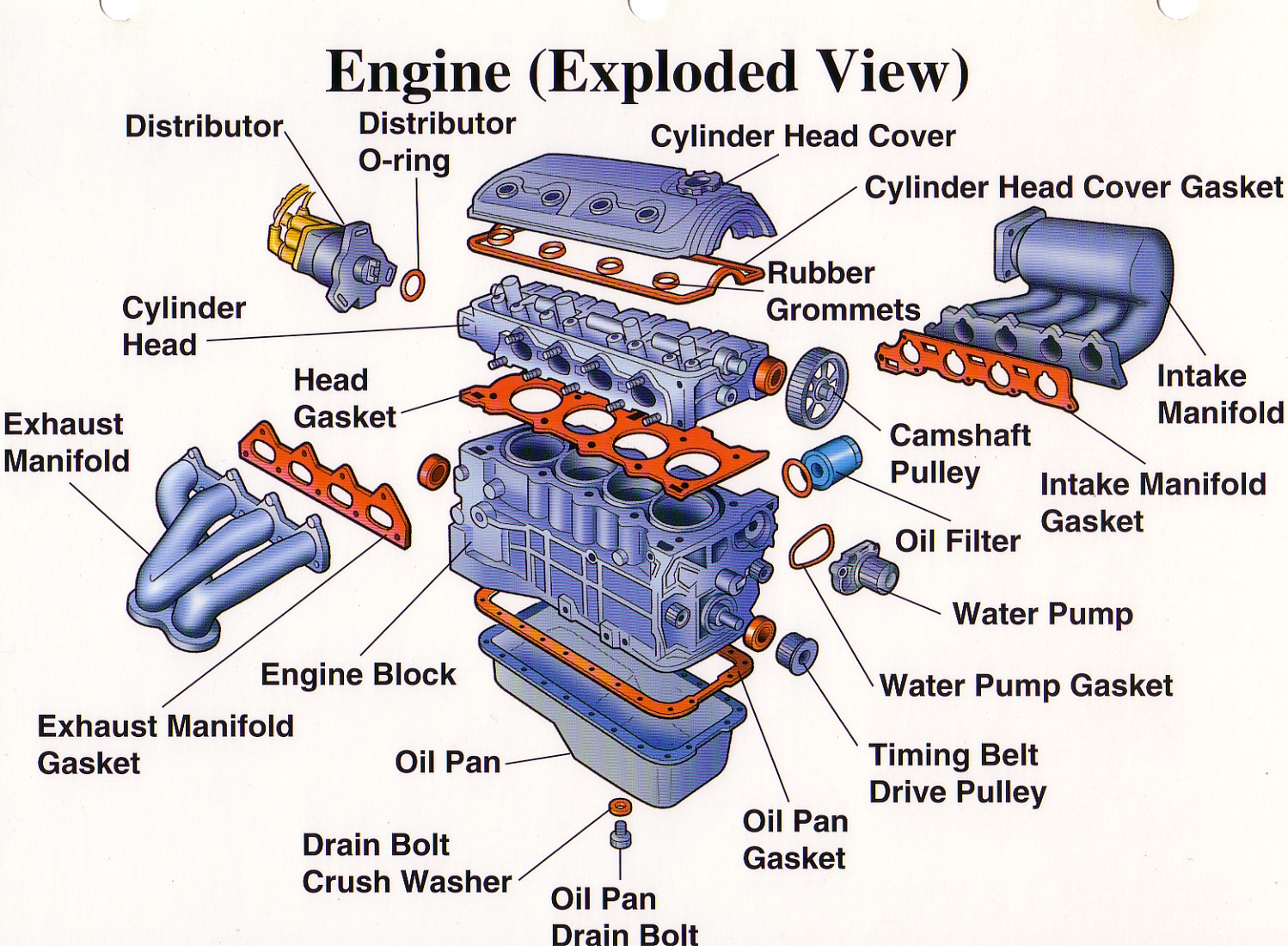 Parts Of An Engine