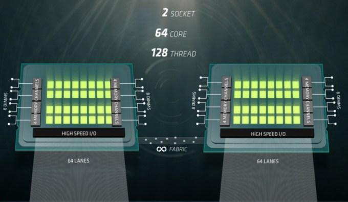amd-naples-server-processor-image