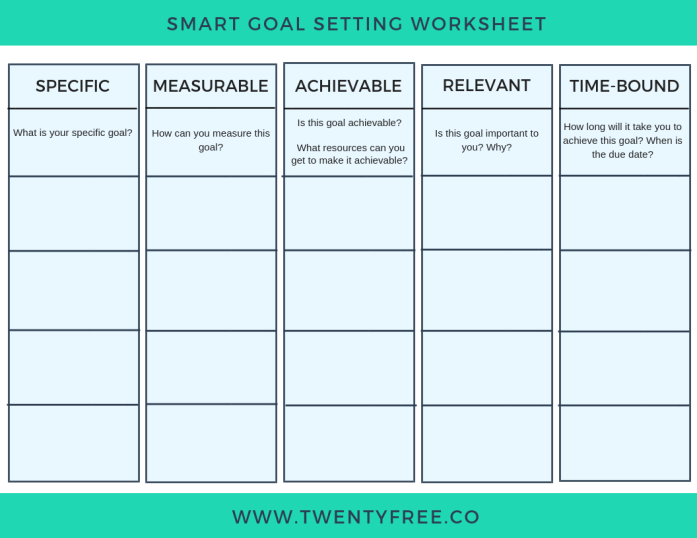 6 Simple Smart Goal Templates To Make Goal Setting Insanely Easy And Effective Twentyfree