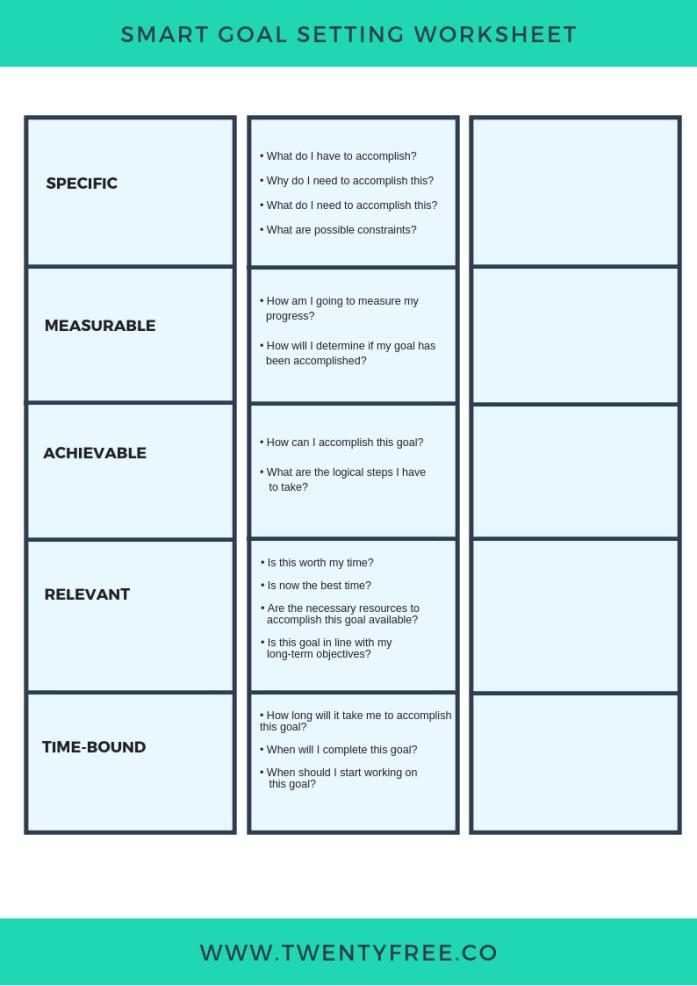 Smart Goals Worksheet Template from i2.wp.com