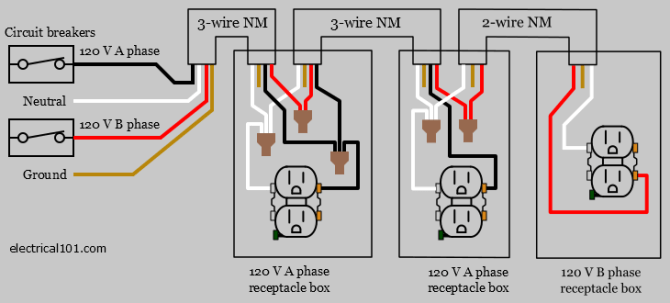 national electrical code  multiwire branch circuit
