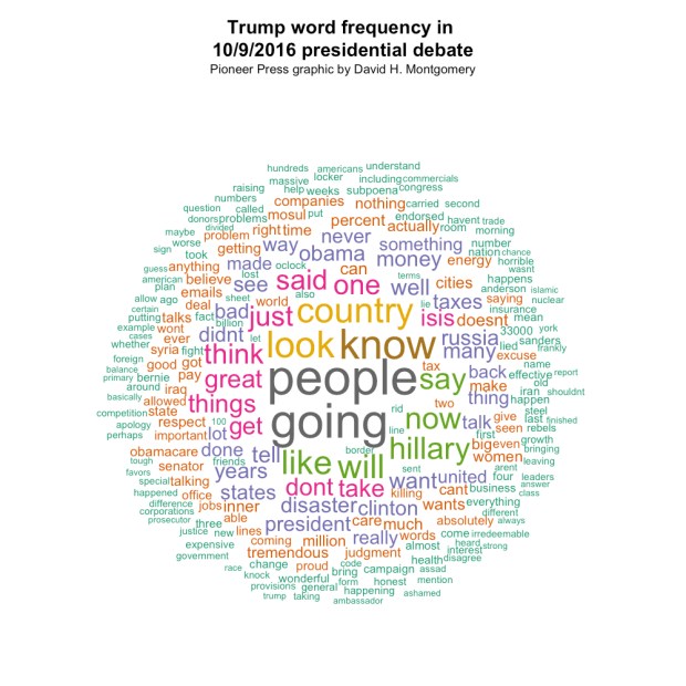 trump-wordcloud