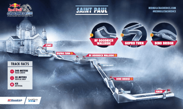 Crashed Ice course 2017
