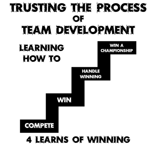 TwinsTakes on Trusting the Process -of Team Development