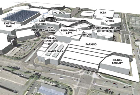 Mall of America Expansion Rendering