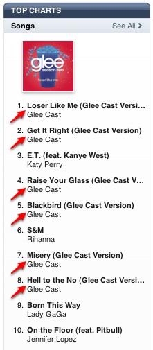Glee in iTunes