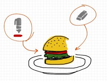 iPad Burger