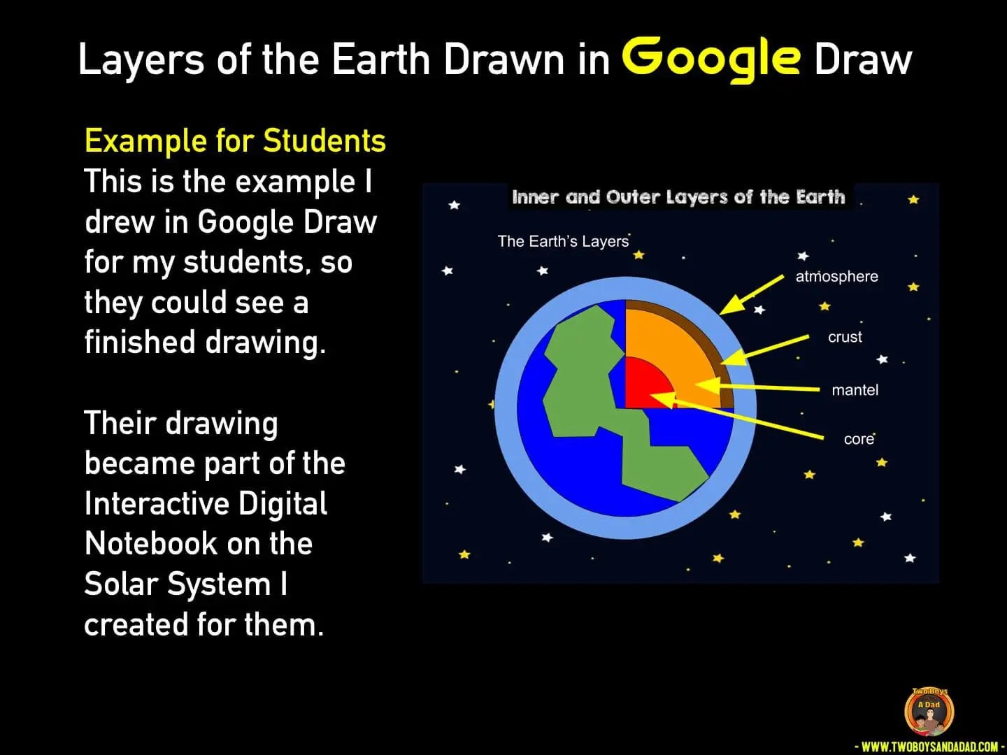 Use Google Draw in the classroom example
