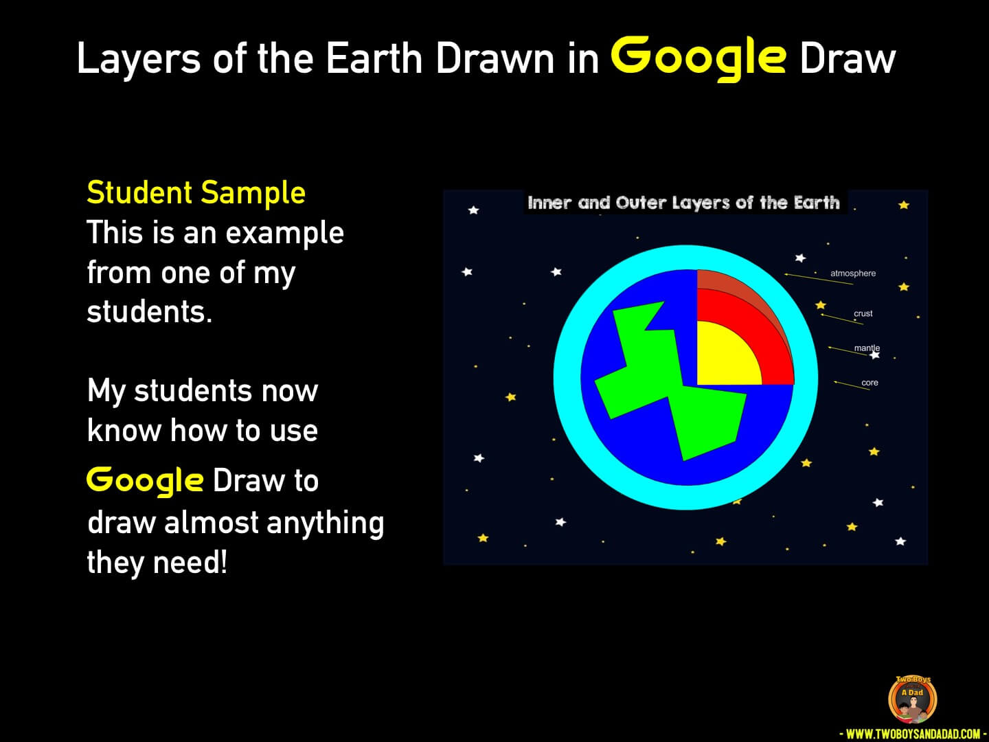 Use Google in the Classroom student sample