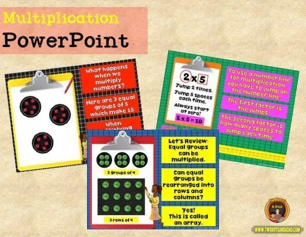learning multiplication PowerPoint
