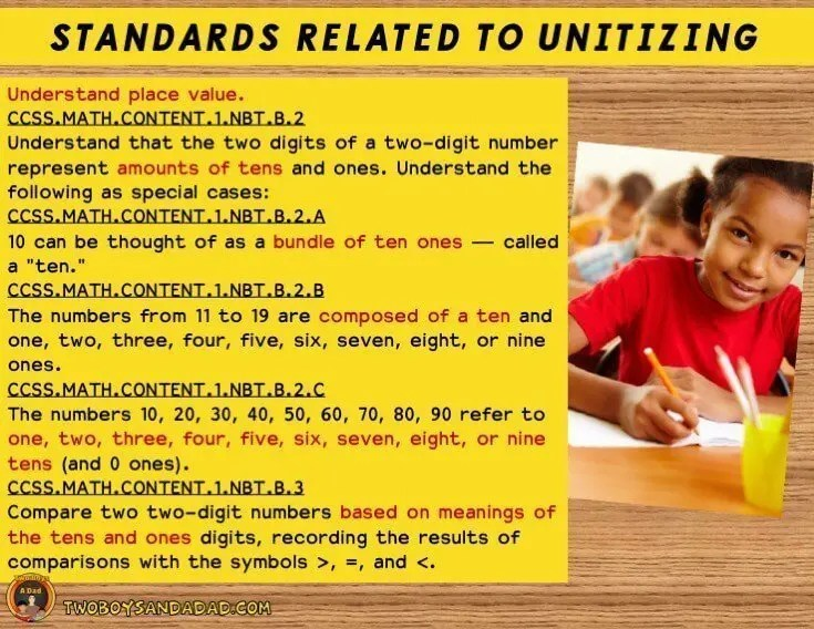 Common Core State Standards for Math for first grade