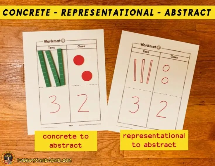 Concrete to Representational to Abstract