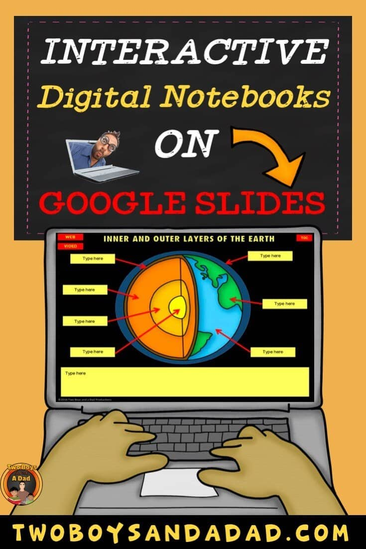 Using Interactive Digital Notebooks