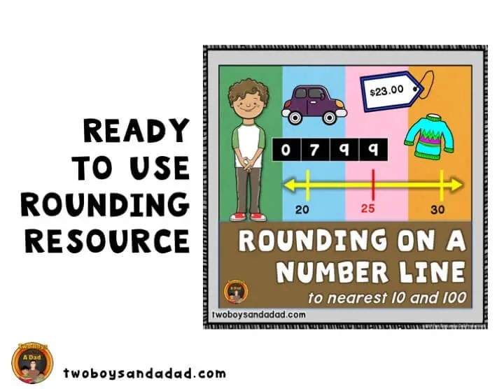 Rounding on a Number Line Resource