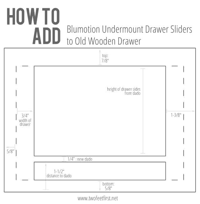 add-blumotion-drawer-slides