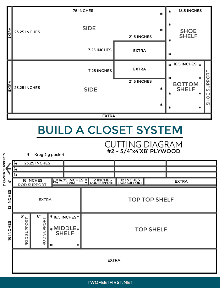 Want to update your closet system. Here is a cut list diagram on how to add more organization.