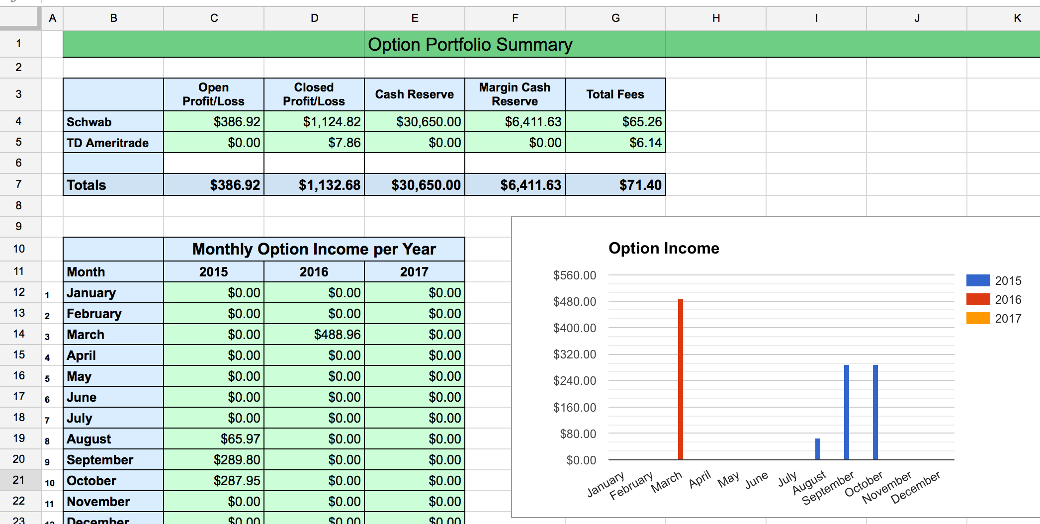 Options Tracker Spreadsheet Two Investing