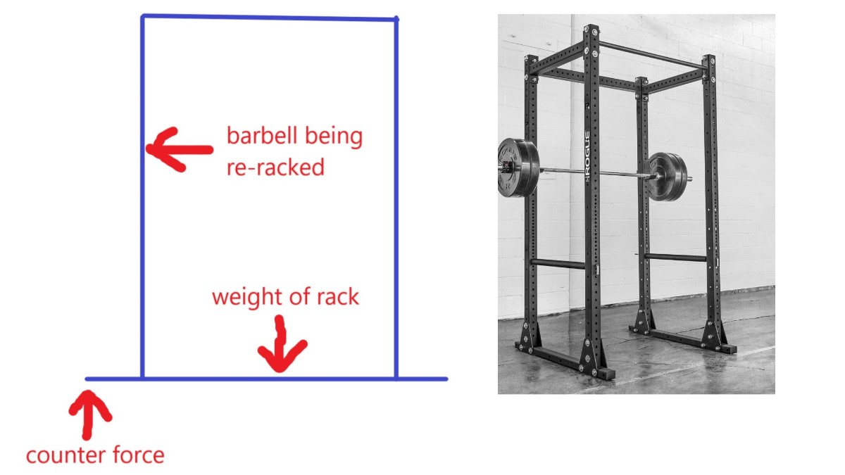 which rogue power rack should you buy