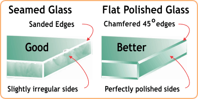 Seamed vs Polished Edges